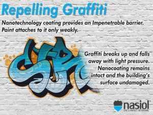 repelling graffiti